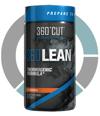 360 Lean Review