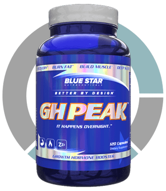 GH Peak