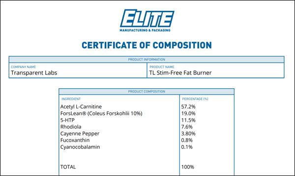 Transparent - Certificates