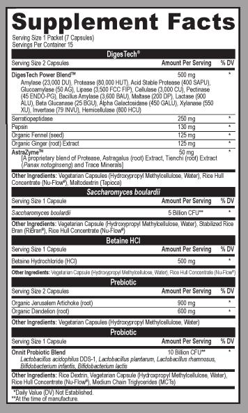 total gut health ingredients
